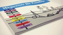 pixelclinic-Druck-Katalog-Broschuere-Weissach-Wegweiser-Famile